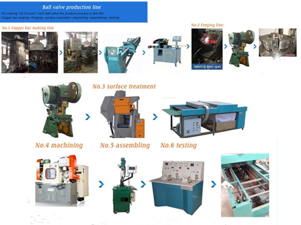 Copper valve Making Machine