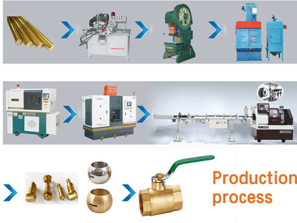 Brass Valve Punching Machine
