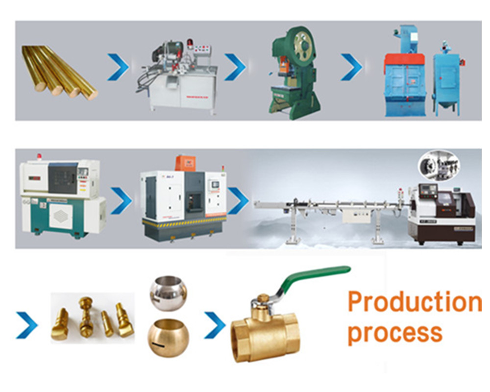 Valves Machine Production line